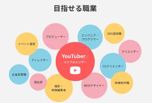 動画CR 目指せる仕事.png