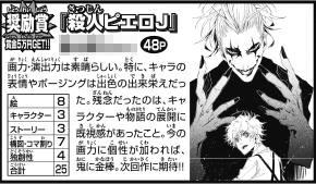 少年マガジンMGP9月期にて【殺人ピエロJ】奨励賞受賞!!