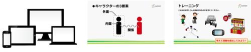 ブログ 発想学ストーリー2.png