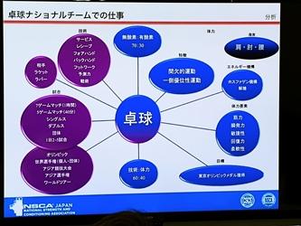 田中トレーナー2.jpg