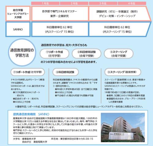 学習システム.png