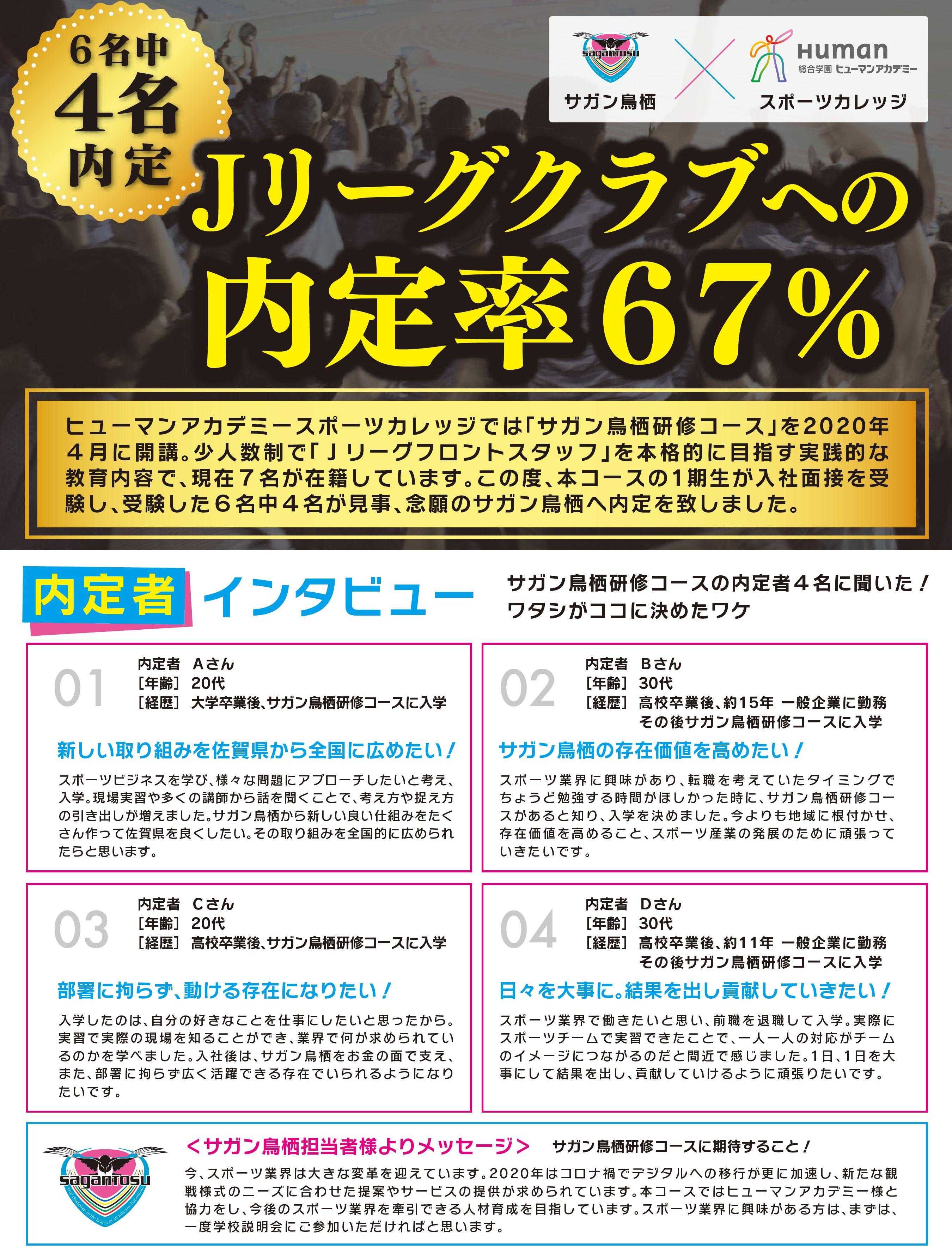 Jリーグクラブへの内定率67%!!<6名中4名内定>サガン鳥栖研修コース